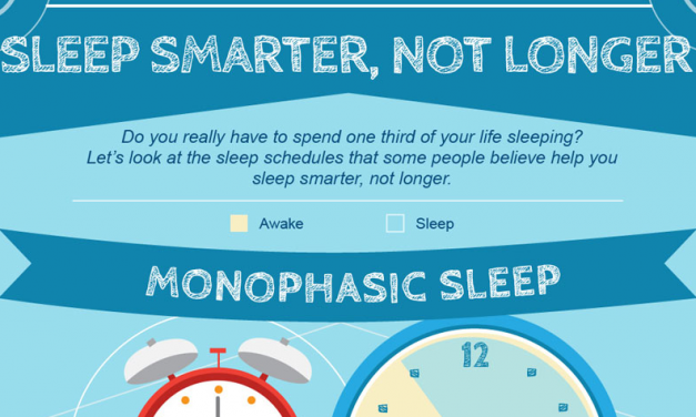 Boost Your Productivity : Sleep Smarter, Not Longer