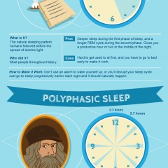 Boost Your Productivity : Sleep Smarter, Not Longer