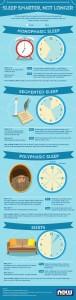 Sleep Smarter, Not Longer