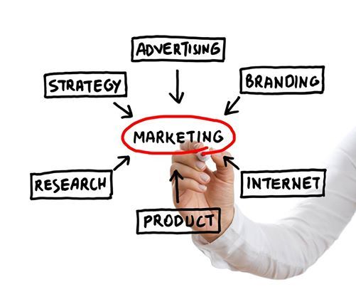 The Only Guide You Will Need To Manage Your Marketing Campaign