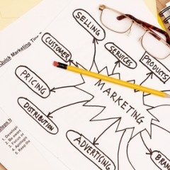 The Magic of Follow-up Marketing: Ways to Win More Sales Online