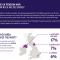 Pensions: How Much is the UK Saving?