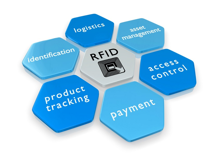 How RFID Technology Is Helping Retailers Fight Against Costly Cargo Theft