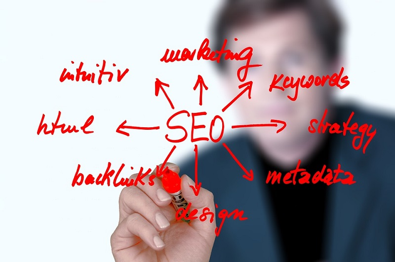 Tips to Get Success in SEO