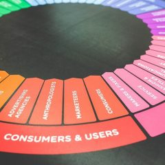 A Guide To The Influence Of Colour On Your Marketing Campaigns
