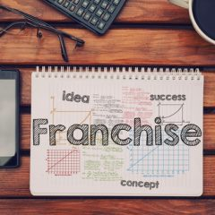 How To Invest Chinese Franchise: A 5-Step Guide For Beginners