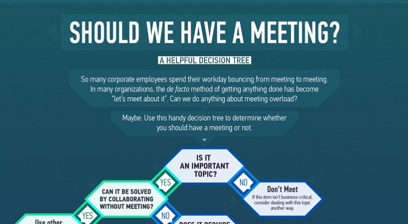 Should We Have This Meeting?