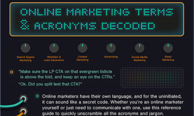 A-Z Glossary of Online Marketing Terms
